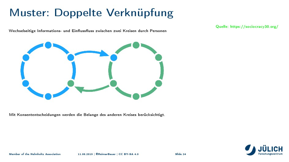 Muster: Doppelte Verknüpfung Quelle: https://so...