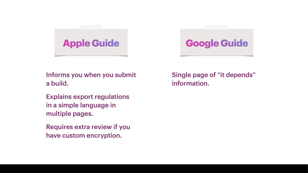 Apple Guide Google Guide Informs you when you s...