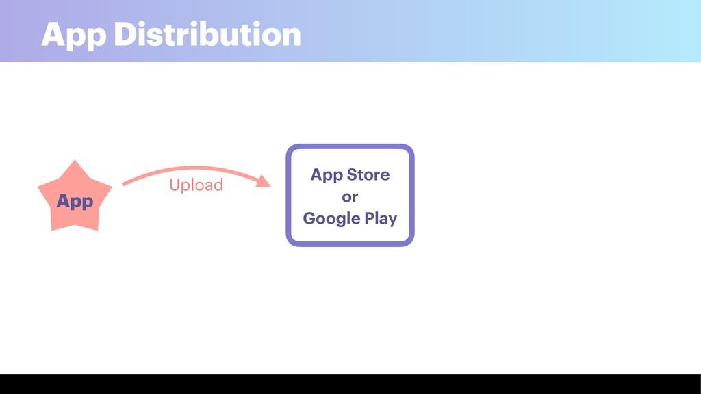 App Distribution App App Store or Google Play U...