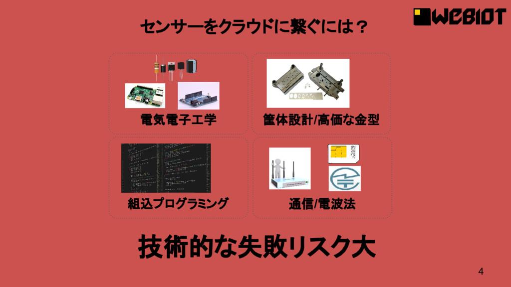 4 センサーをクラウドに繋ぐには? 技術的な失敗リスク大 電気電子工学 筐体設計/高価な金型 ...