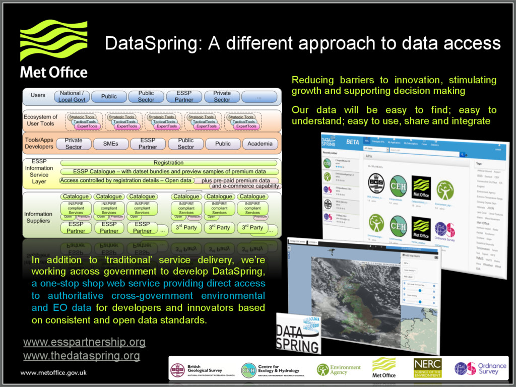 DataSpring: A different approach to data access...