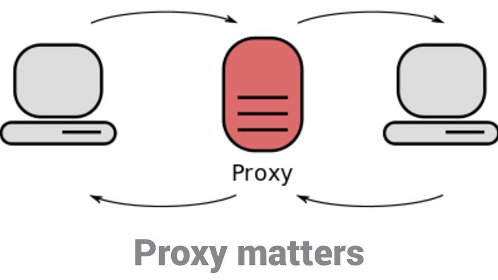 Proxy matters