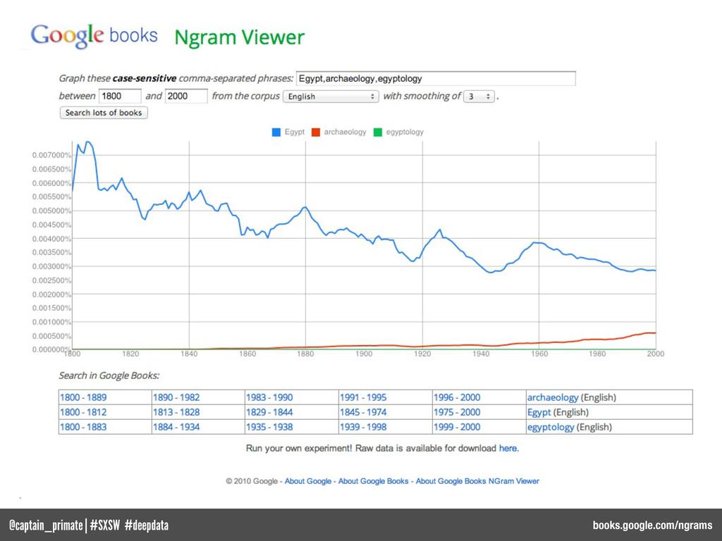 books.google.com/ngrams @captain_primate   #SXS...