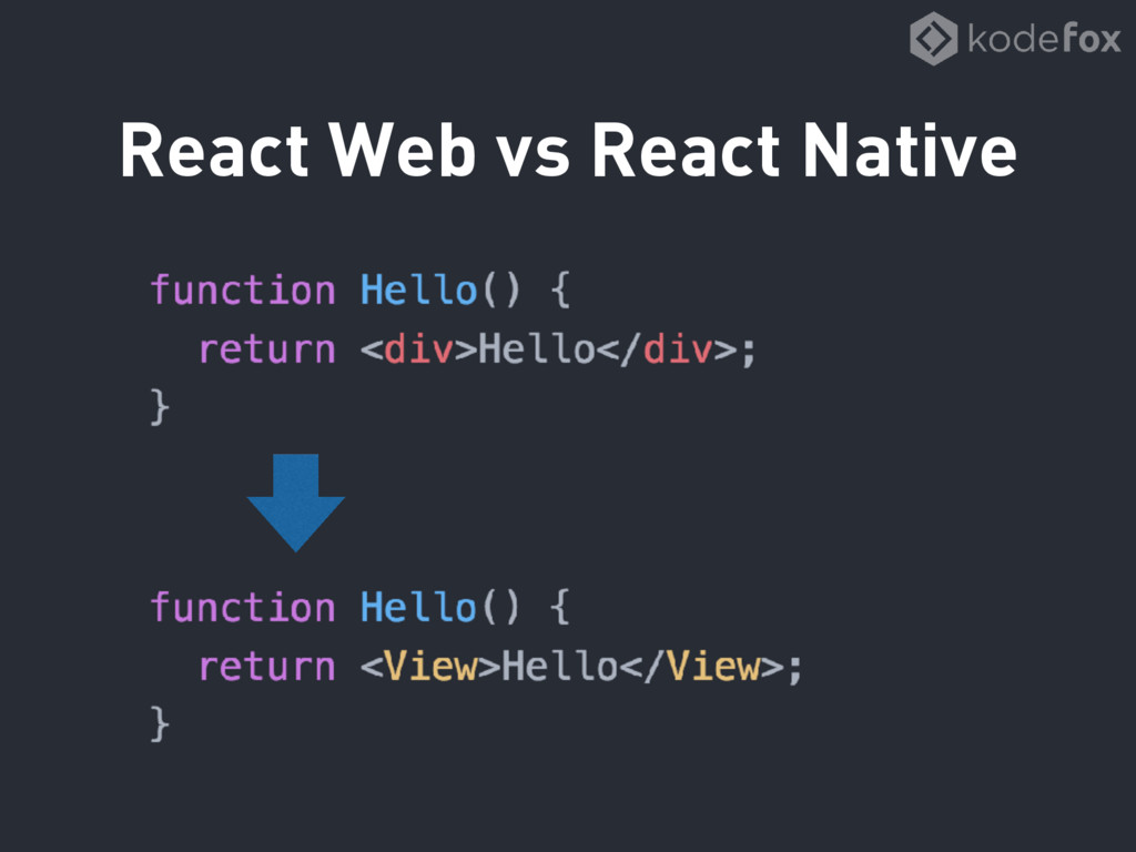 React Web vs React Native