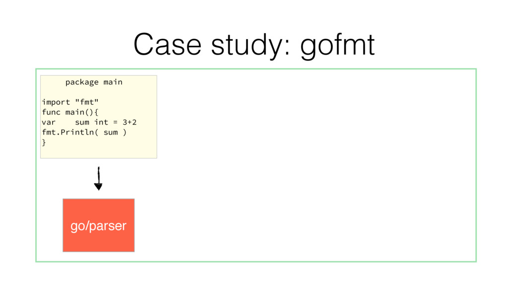 Case study: gofmt go/parser package main import...