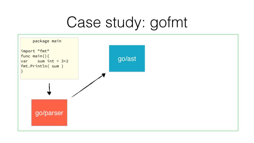 Case study: gofmt go/parser go/ast package main...