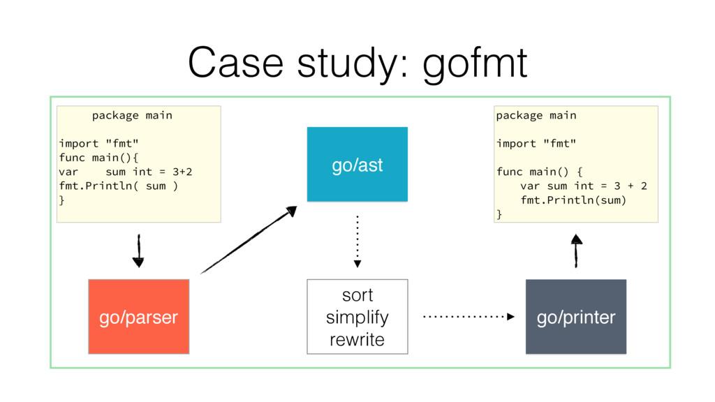 Case study: gofmt go/parser go/ast sort simplif...