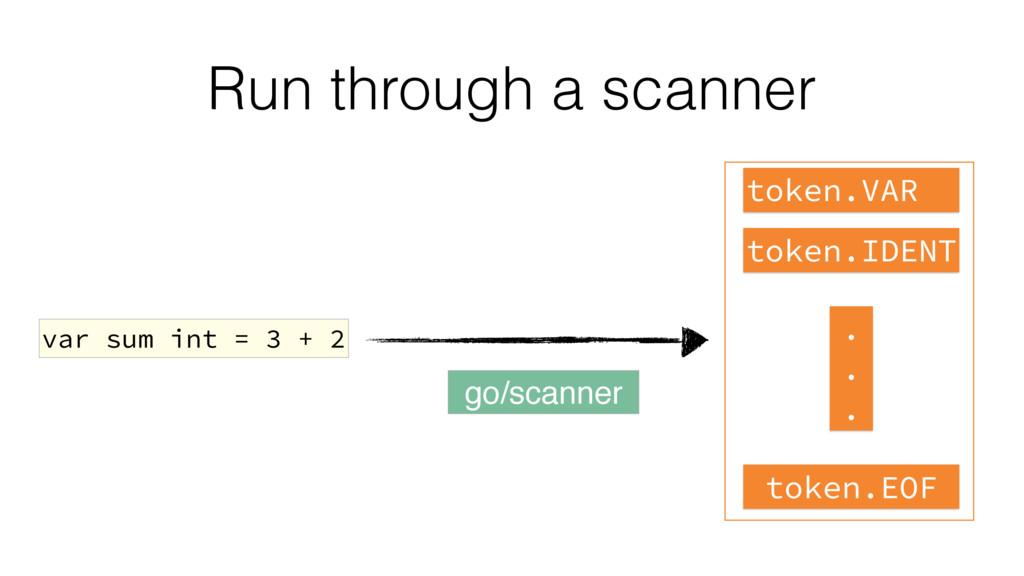 var sum int = 3 + 2 Run through a scanner go/sc...