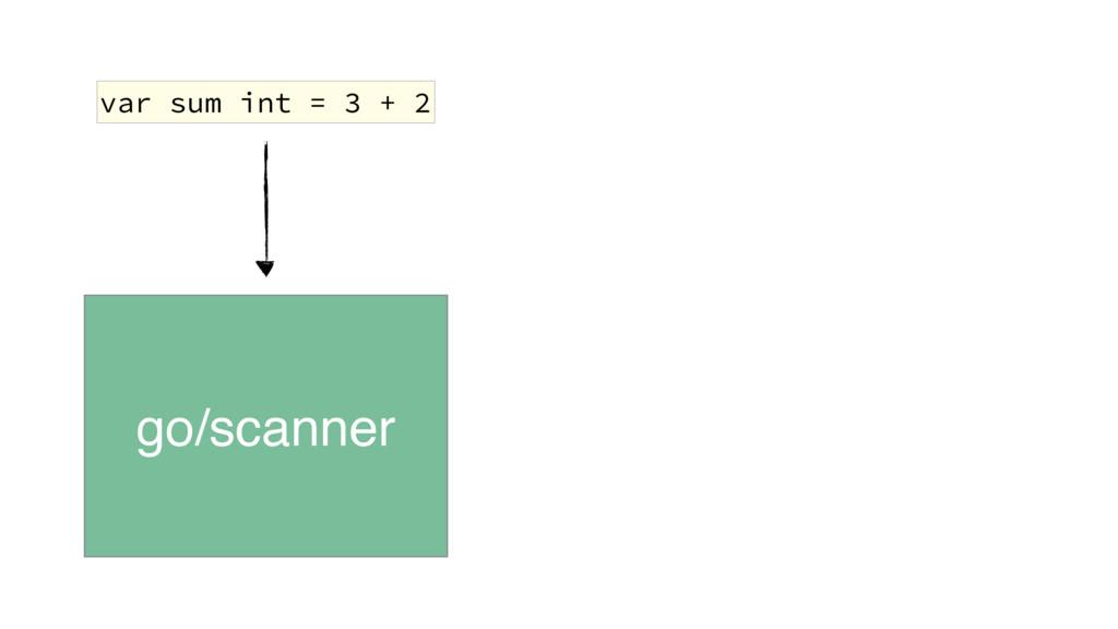 var sum int = 3 + 2 go/scanner
