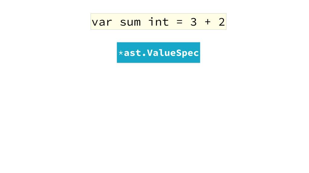 var sum int = 3 + 2 *ast.ValueSpec