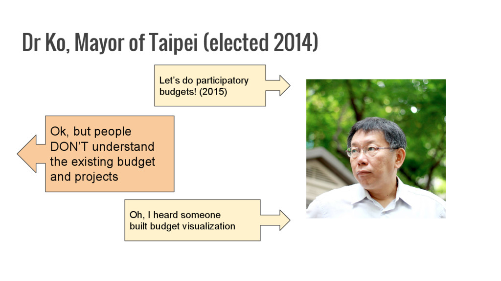 Dr Ko, Mayor of Taipei (elected 2014) Let's do ...