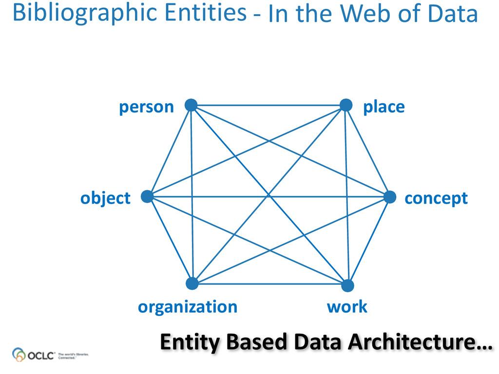 person place object concept organization work E...