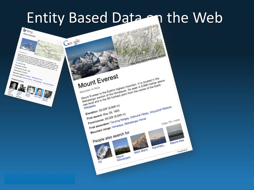 Entity Based Data on the Web