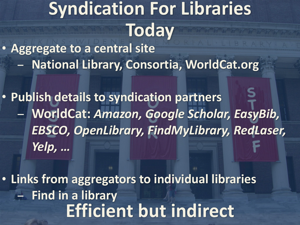 Syndication For Libraries • Aggregate ...