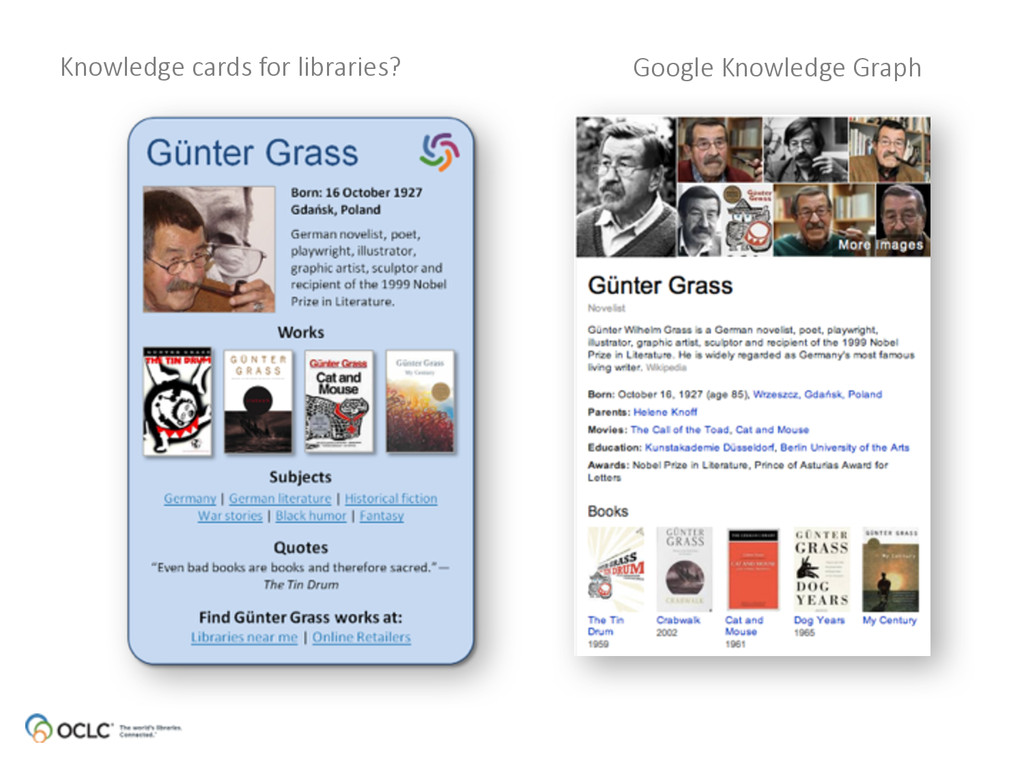 Knowledge cards for libraries? Google Knowl...