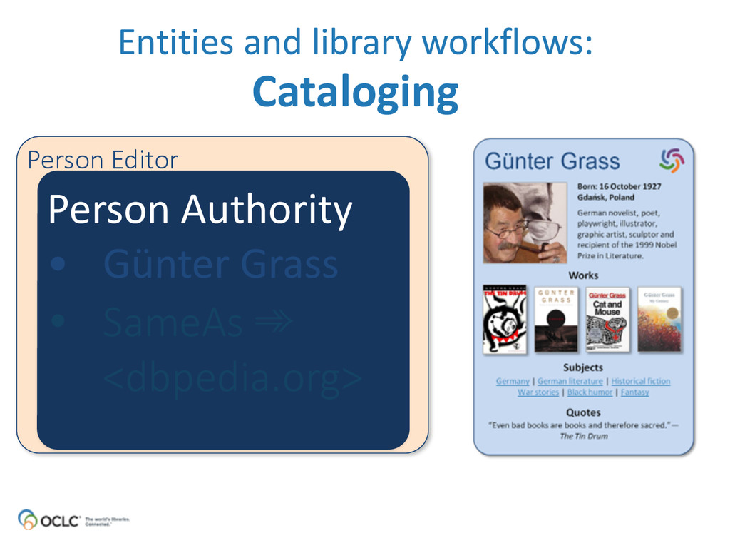 Entities and library workflows: Catal...