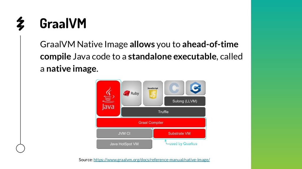 GraalVM GraalVM Native Image allows you to ahea...