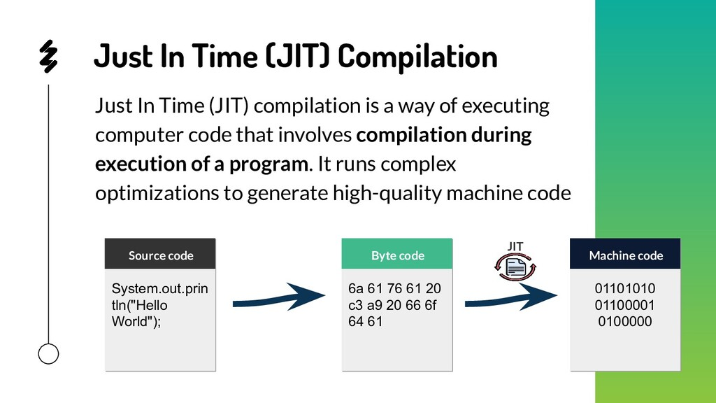Just In Time (JIT) Compilation Just In Time (JI...