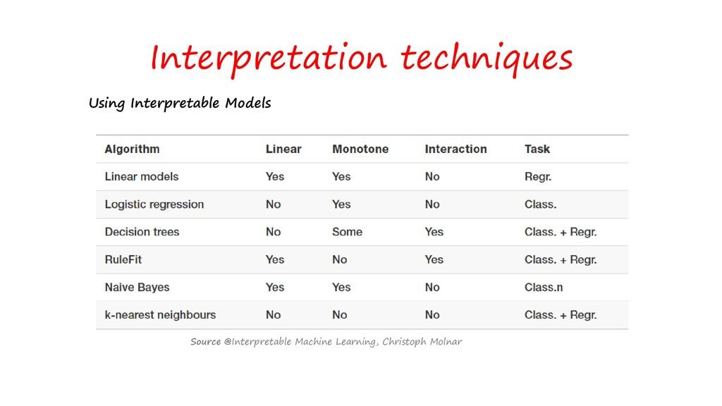 Interpretation techniques Using Interpretable M...