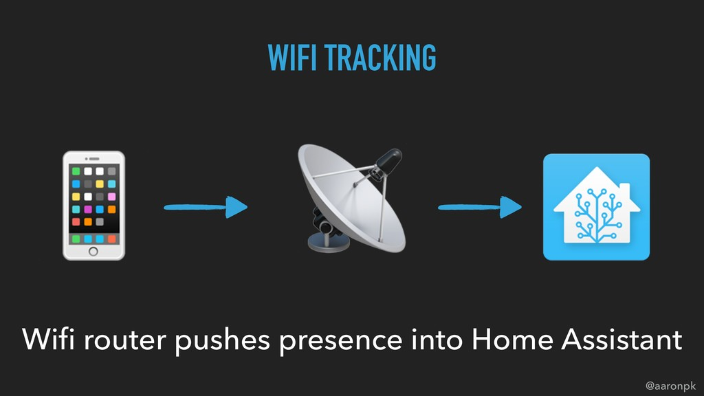 @aaronpk  WIFI TRACKING Wifi router pushes prese...