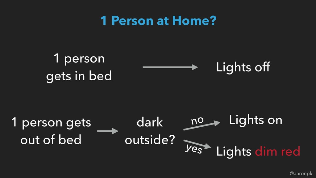 @aaronpk 1 Person at Home? 1 person  gets in b...