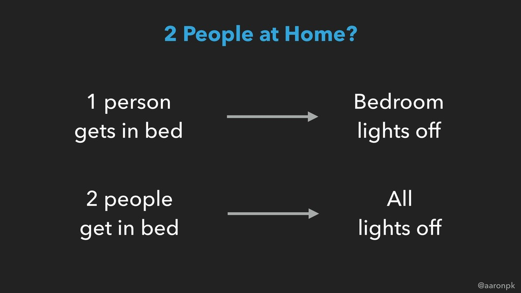 @aaronpk 2 People at Home? 1 person  gets in b...