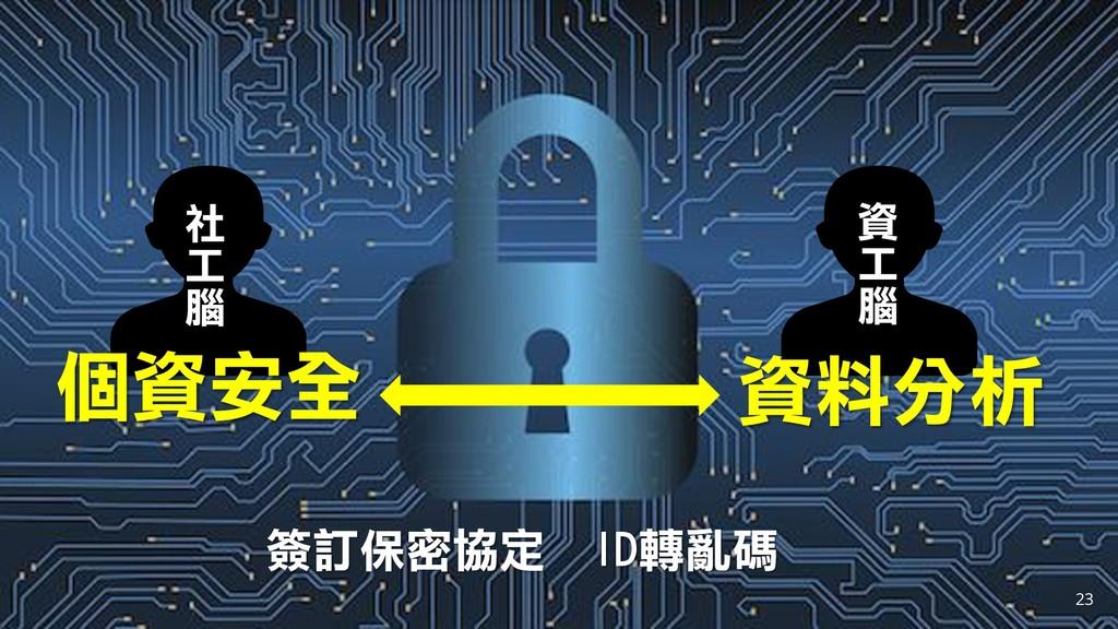 個資安全 簽訂保密協定 ID轉亂碼 社 工 腦 資料分析 資 工 腦 23