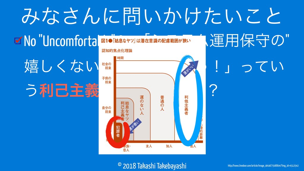 """© 2018 Takashi Takebayashi No """"Uncomfortable"""" O..."""