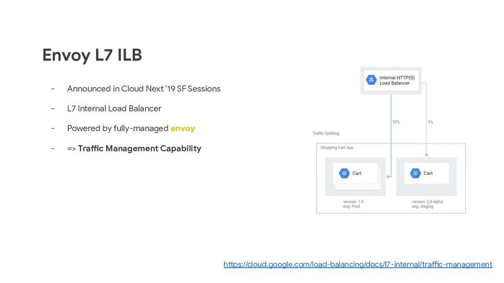 Envoy L7 ILB - Announced in Cloud Next '19 SF S...