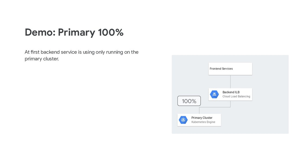Demo: Primary 100% At first backend service is ...