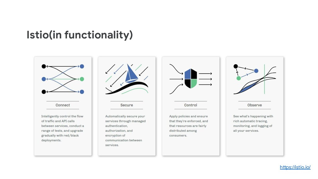 Istio(in functionality) https://istio.io/