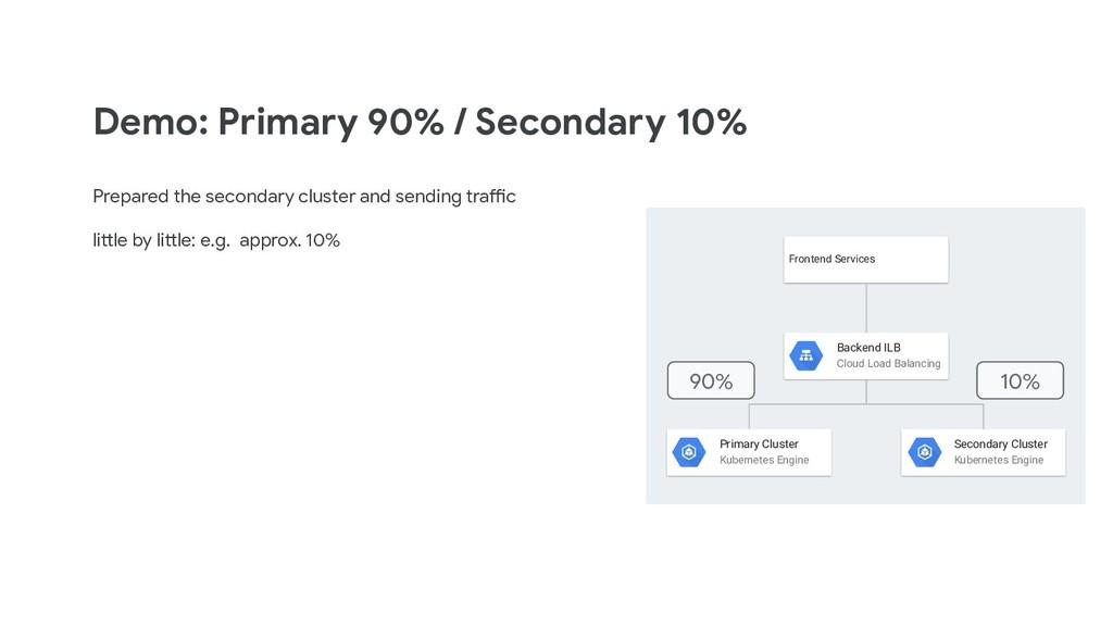 Demo: Primary 90% / Secondary 10% Prepared the ...
