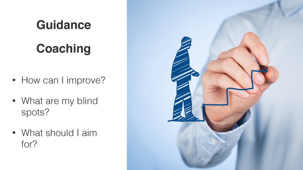 • How can I improve? • What are my blind spots?...