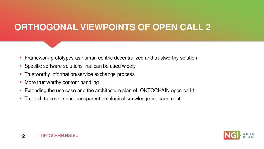 | ONTOCHAIN.NGI.EU ORTHOGONAL VIEWPOINTS OF OPE...