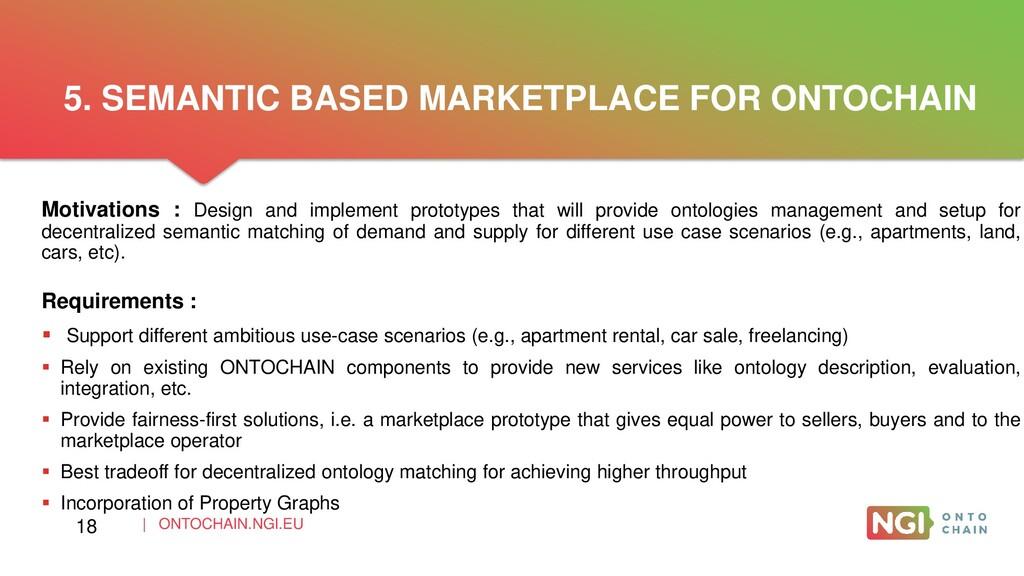 | ONTOCHAIN.NGI.EU Motivations : Design and imp...