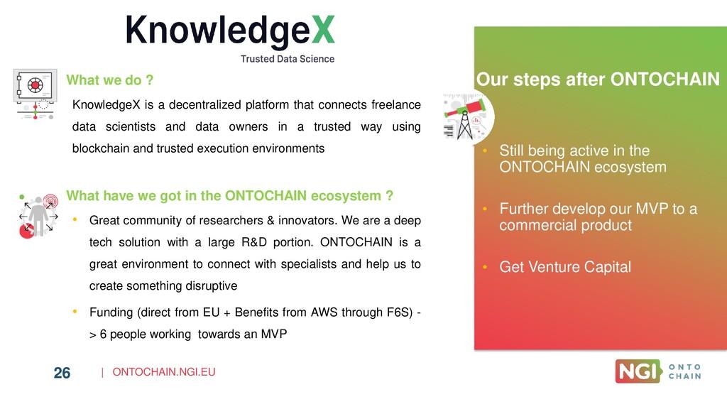 | ONTOCHAIN.NGI.EU 26 Our steps after ONTOCHAIN...