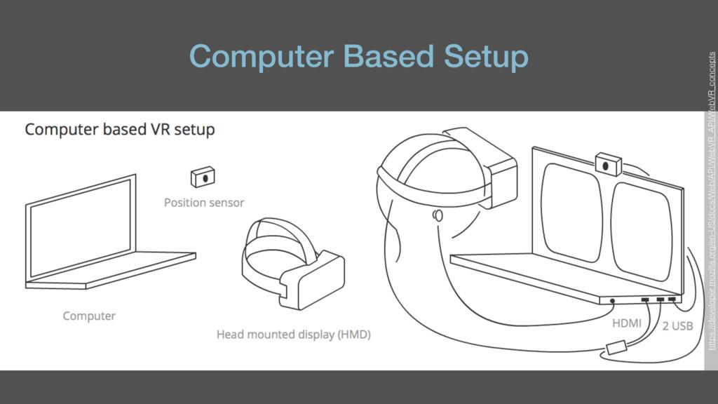 Computer Based Setup https://developer.mozilla....