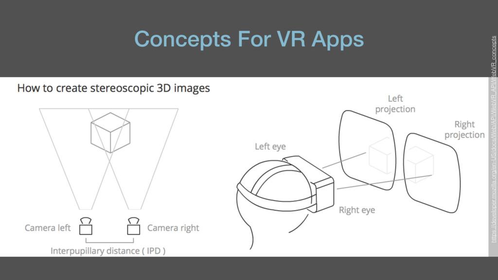 Concepts For VR Apps https://developer.mozilla....