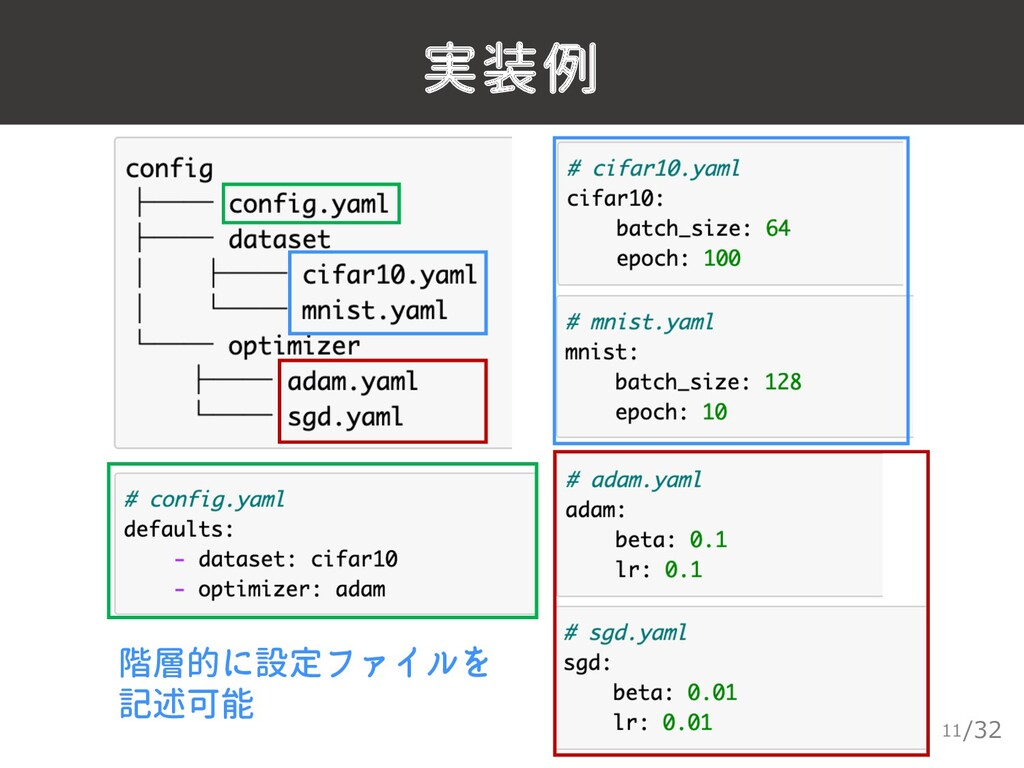 /32 実装例 11 階層的に設定ファイルを 記述可能