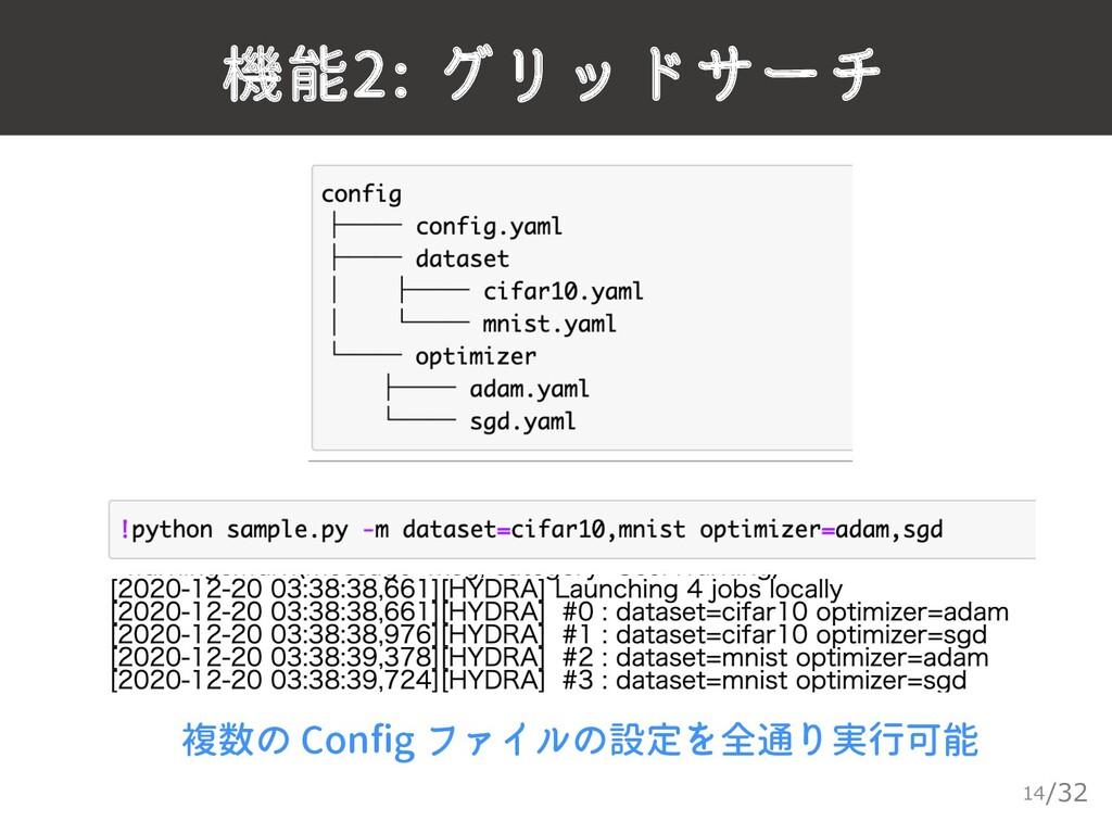 /32 機能2: グリッドサーチ 14 複数の Config ファイルの設定を全通り実行可能