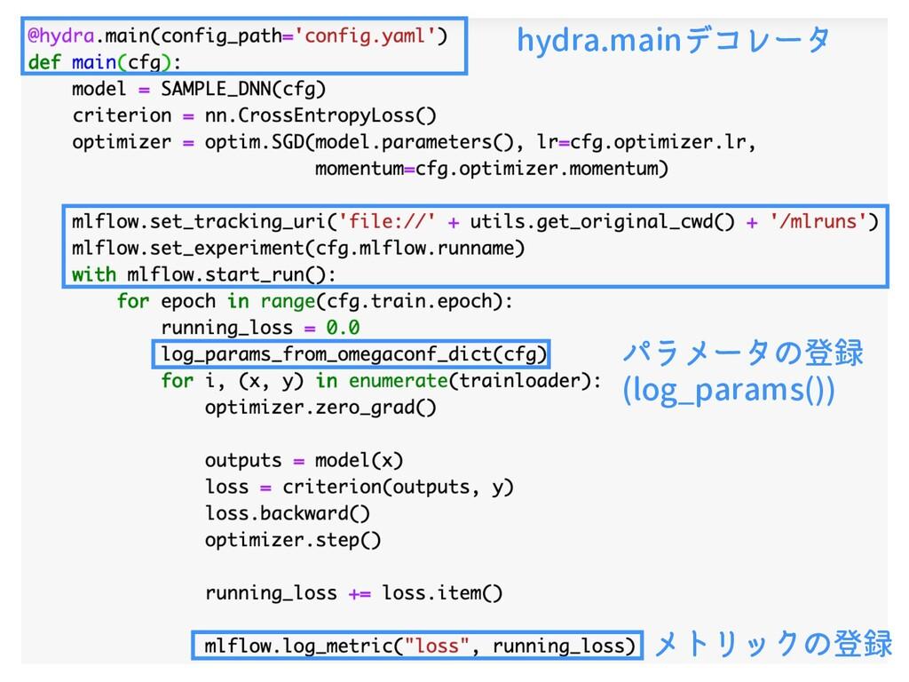 21 hydra.mainデコレータ パラメータの登録 (log_params()) メトリッ...