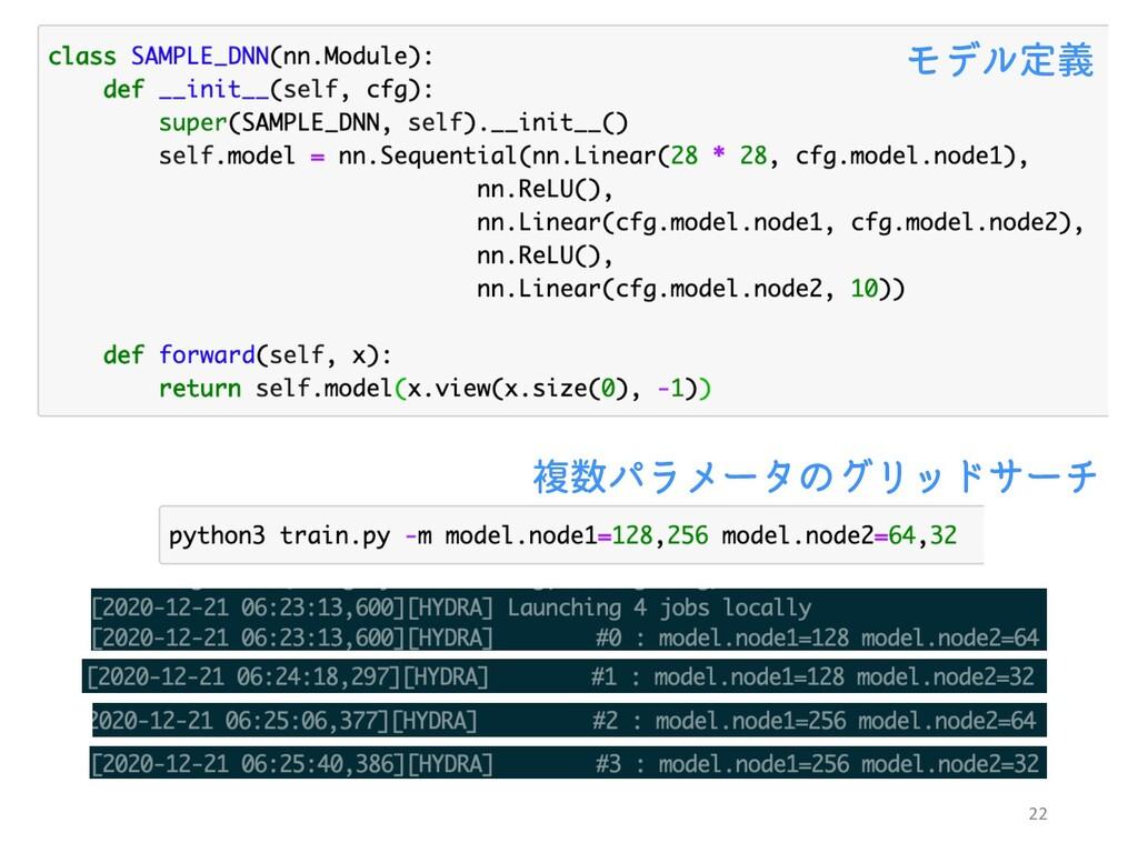 22 モデル定義 複数パラメータのグリッドサーチ