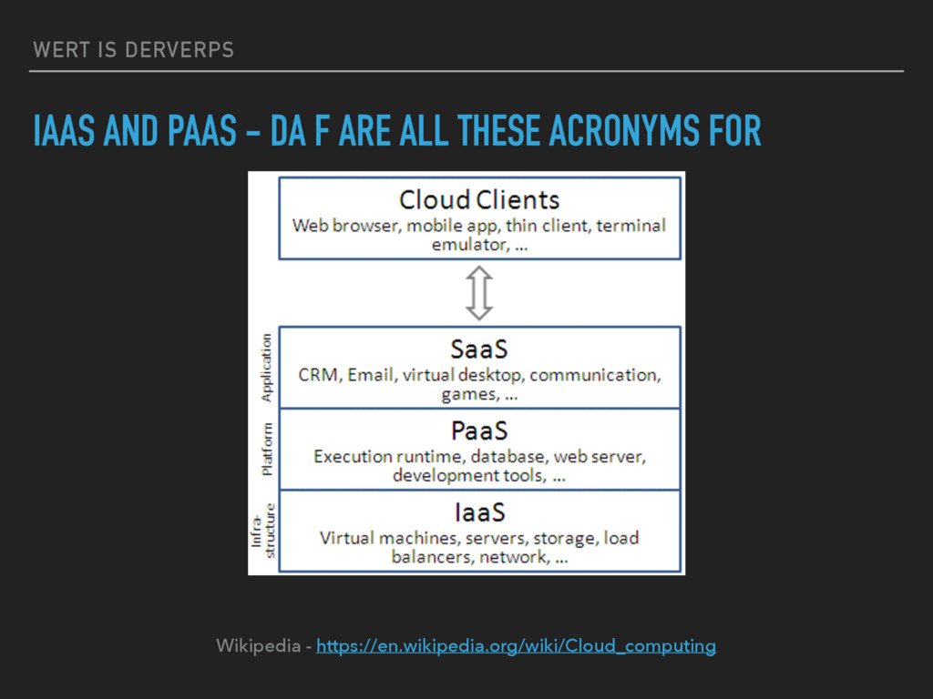 WERT IS DERVERPS IAAS AND PAAS - DA F ARE ALL T...