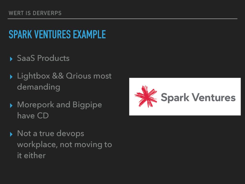 WERT IS DERVERPS SPARK VENTURES EXAMPLE ▸ SaaS ...