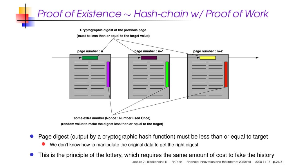 Proof of Existence ∼ Hash-chain w/ Proof of Wor...