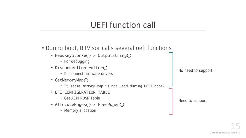2018-11-28 BitVisor Summit 7 15 • During boot, ...