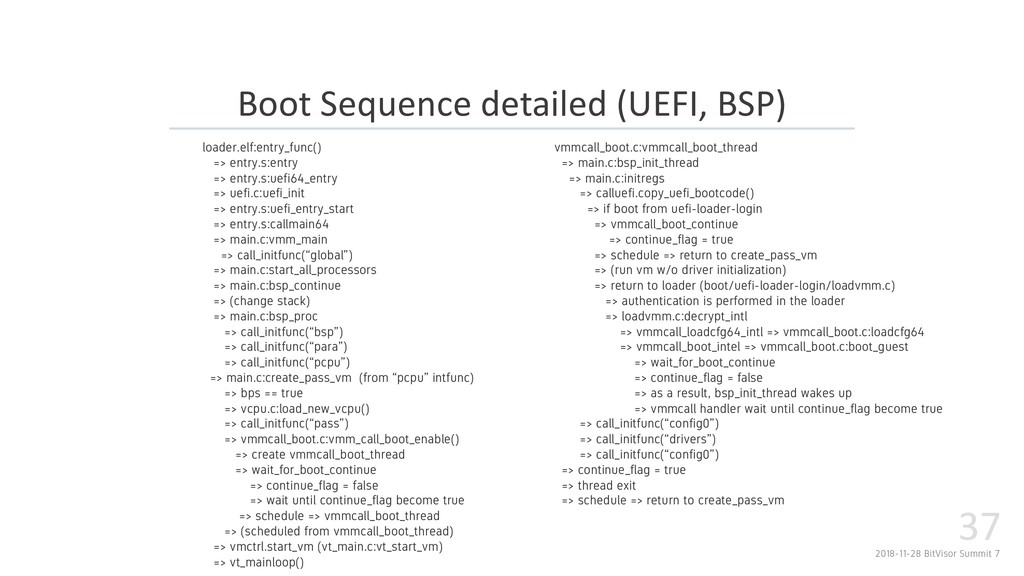 2018-11-28 BitVisor Summit 7 37 Boot Sequence d...
