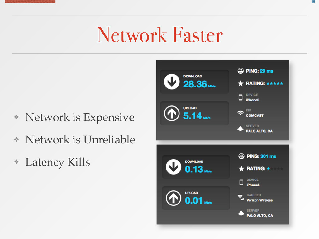 Network Faster ❖ Network is Expensive! ❖ Networ...