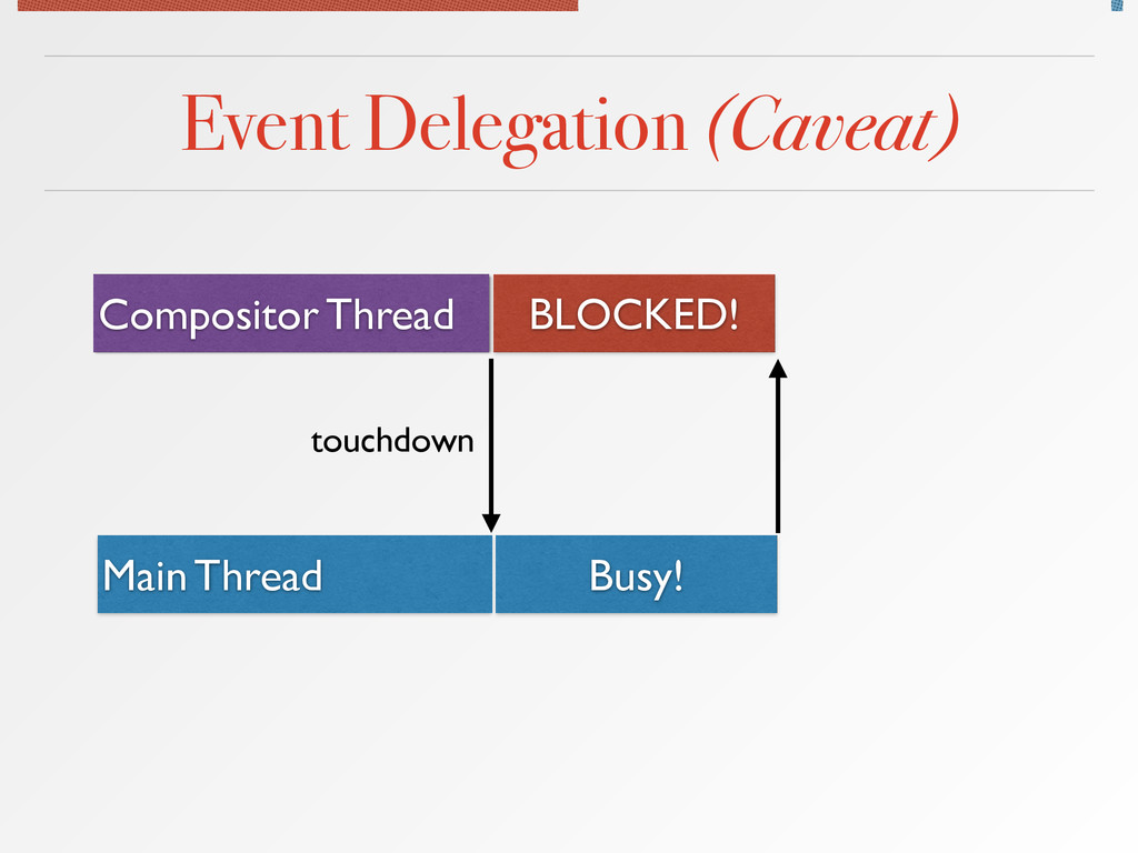 Event Delegation (Caveat) Main Thread Composito...