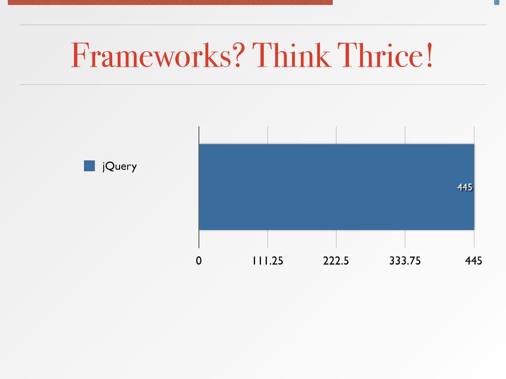 Frameworks? Think Thrice! 0 111.25 222.5 333.75...